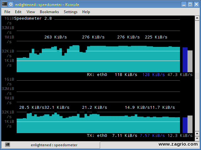 commandmonitoringlinux11